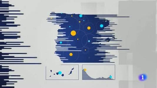 Informativo Telerioja 2 - 01/09/21