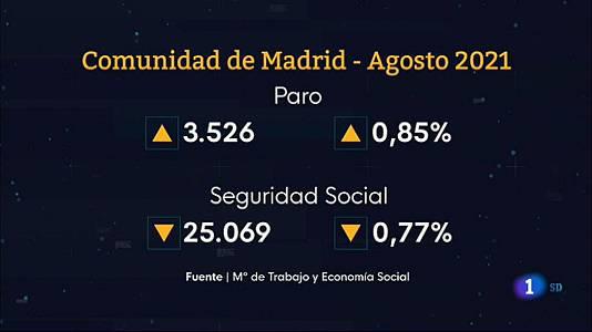 Informativo de Madrid 2 02/09/2021