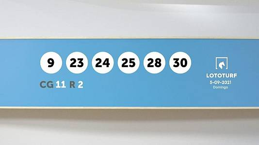 Sorteo de la Lotería Lototurf del 05/09/2021