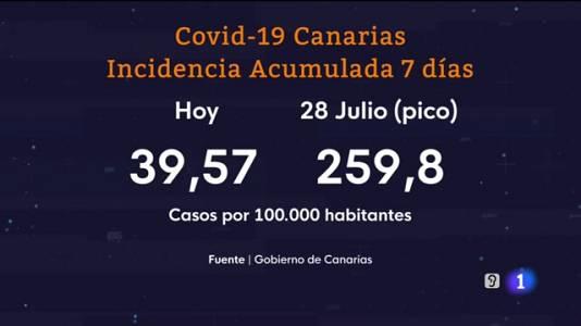 Canarias en 2' - 10/09/2021