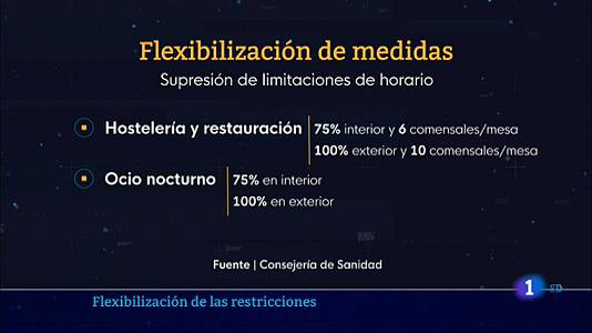 Informativo de Madrid 1 15/09/2021