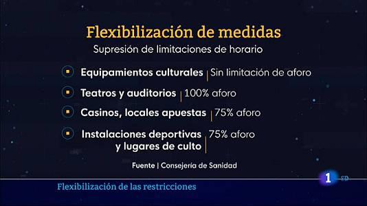 Informativo de Madrid 2 15/09/2021
