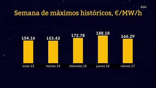 Diario 24 - 17/09/21 (1)