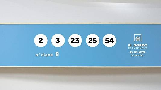 Sorteo de la Lotería Gordo de la Primitiva del 10/10/2021