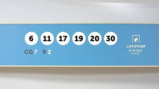 Sorteo de la Lotería Lototurf del 12/10/2021