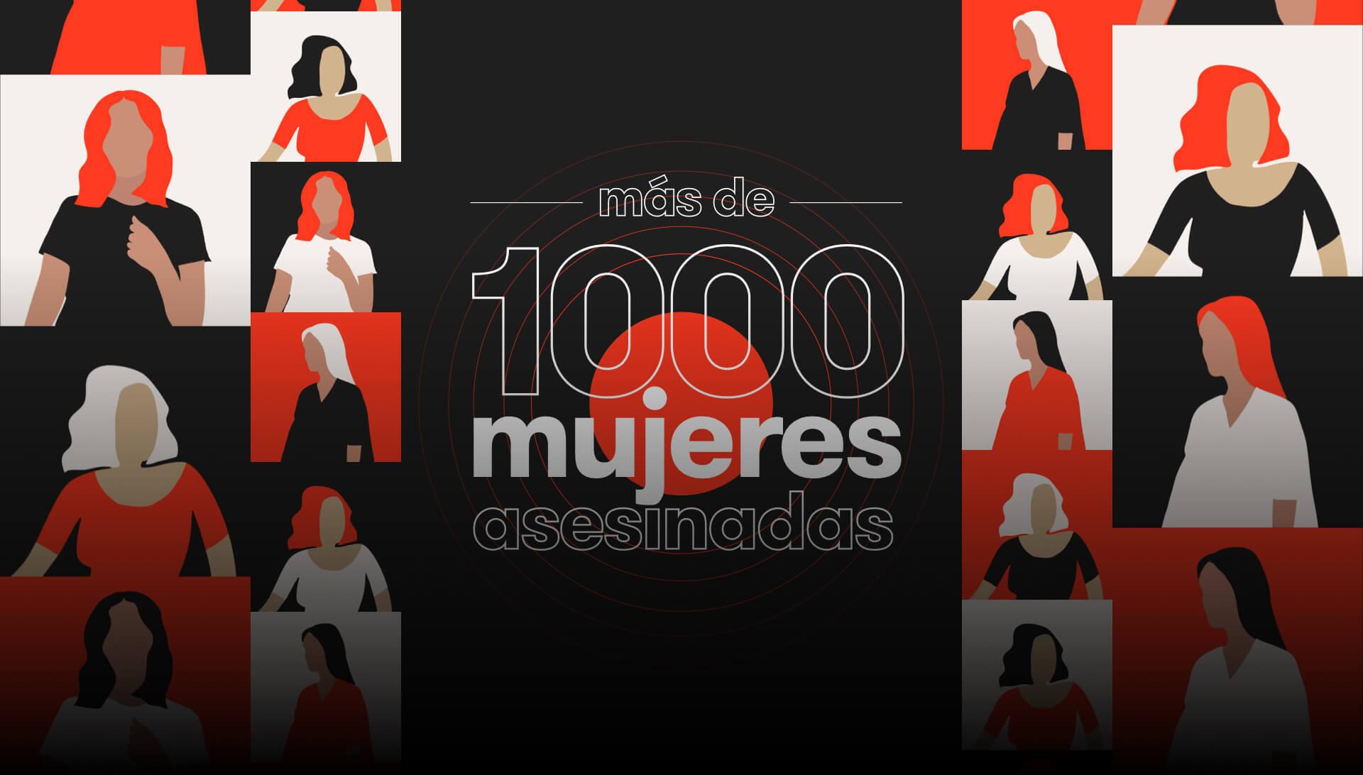 Más de mil mujeres asesinadas