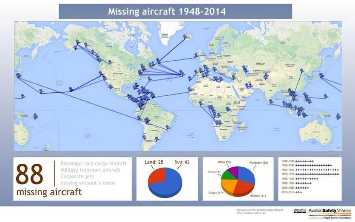 Mapa Vuelos En Directo.El Mapa Mundial De Los Aviones Desaparecidos Rtve Es
