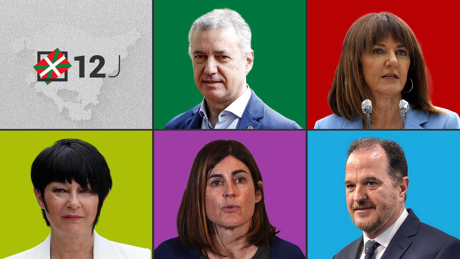 Candidatos elecciones en Julio 2020