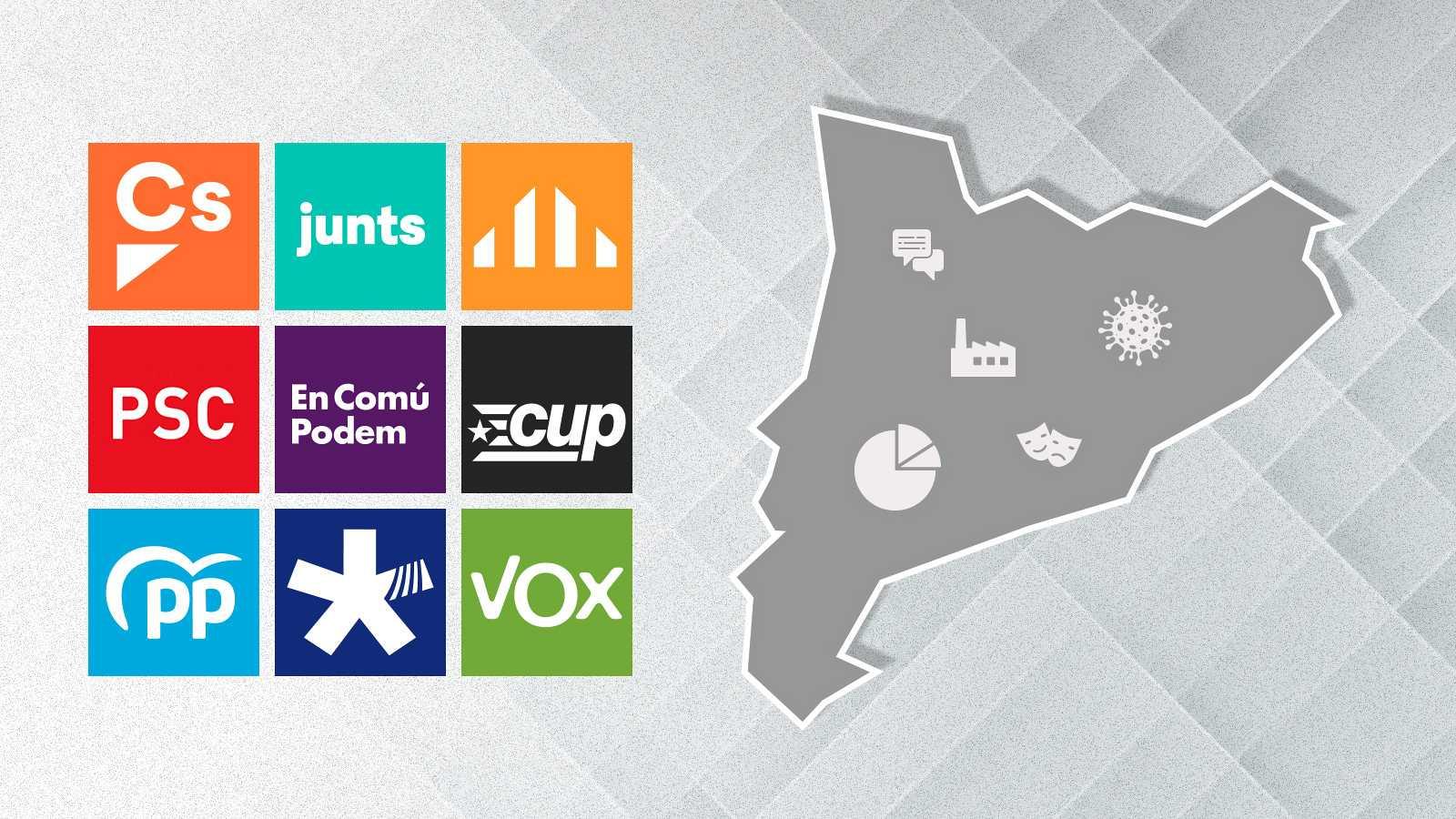 Compara los programas electorales de los partidos políticos del 14F