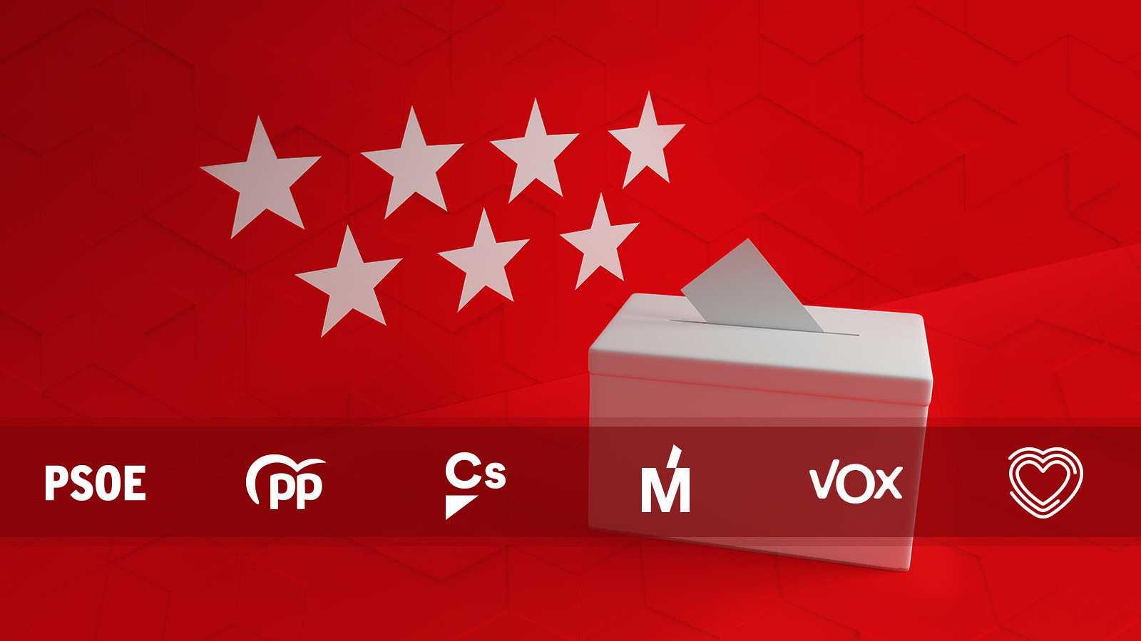 Elecciones Madrid 2021: Propuestas curiosas de los programas electorales de los partidos