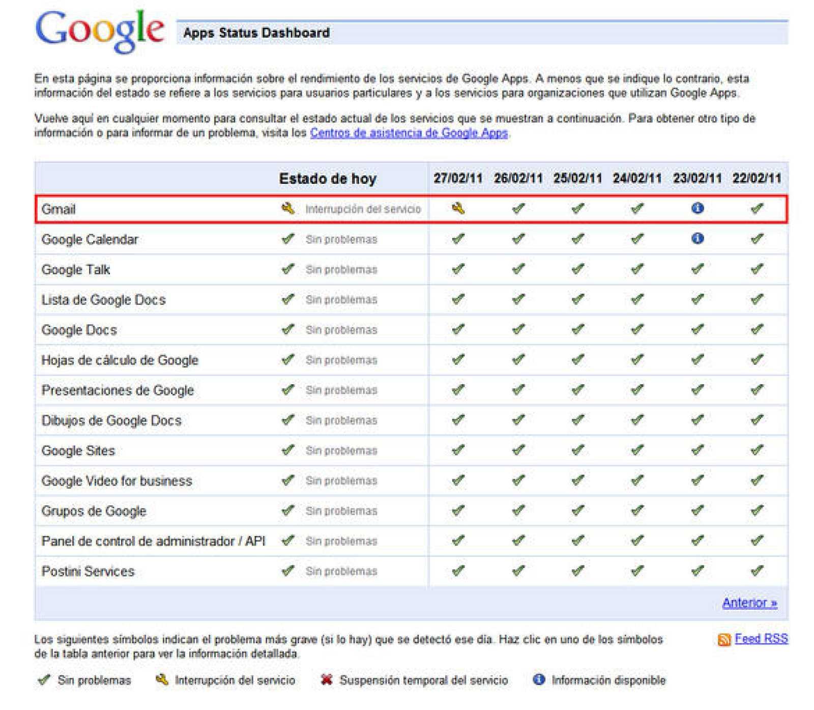 El panel de aplicaciones de Google muestra la incidencia de Gmail