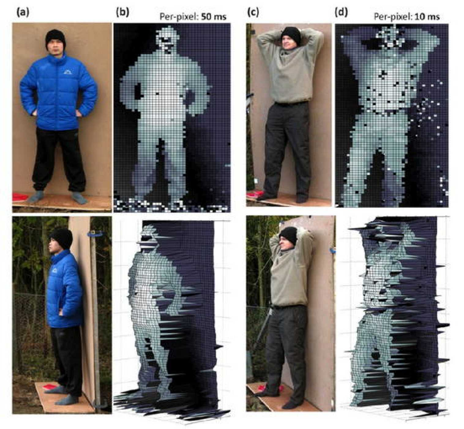 La imagen muestra a la persona en forma de píxeles 3-D