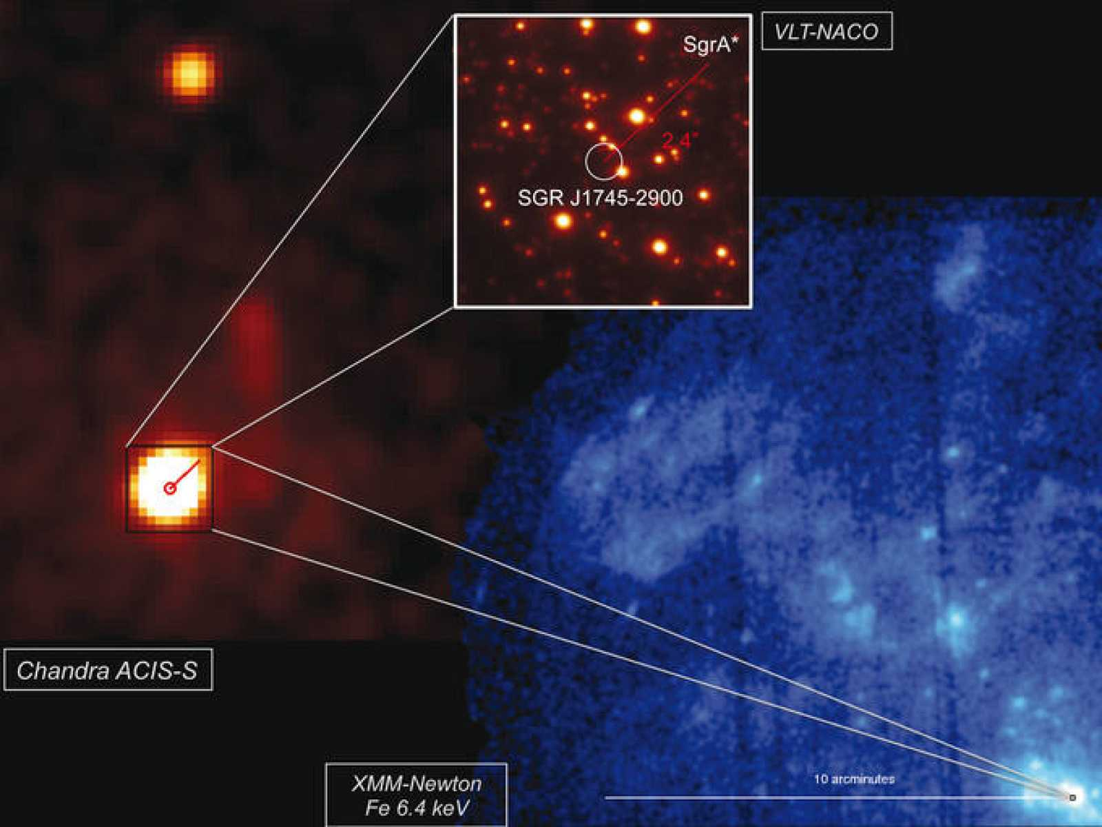 Caja de 500 X 500 alrededor de la posición del magnetar.