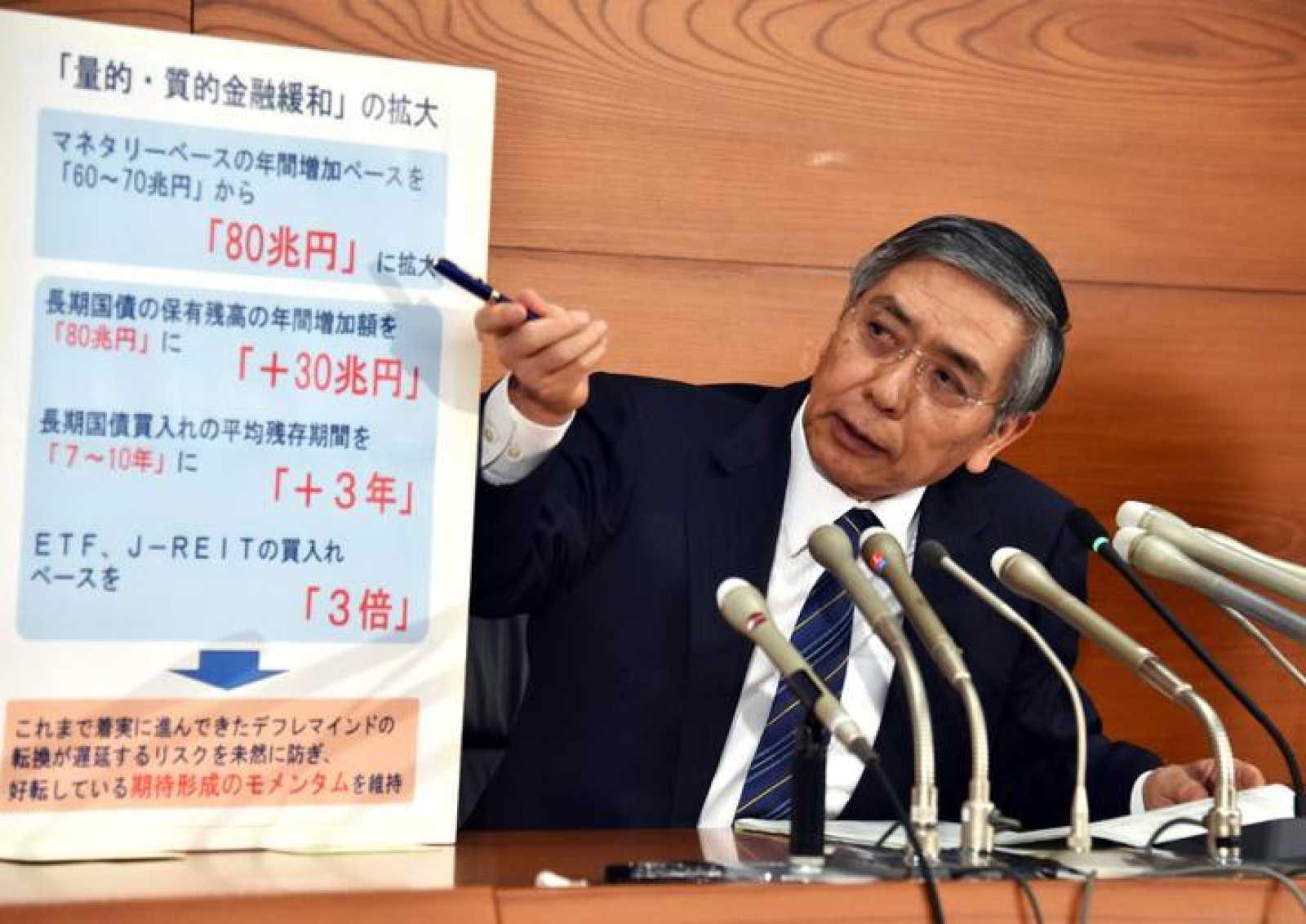 Haruhiko Kuroda, gobernador del Banco de Japón, explica la ampliación del plan de estímulo