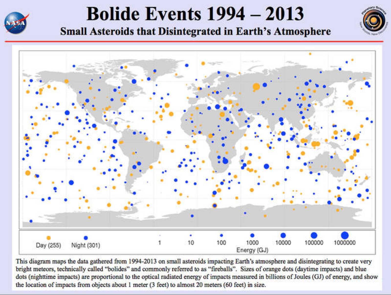 Mapa de la NASA que revela los meteoritos y asteroides caídos en la Tierra entre 1994 y 2013.