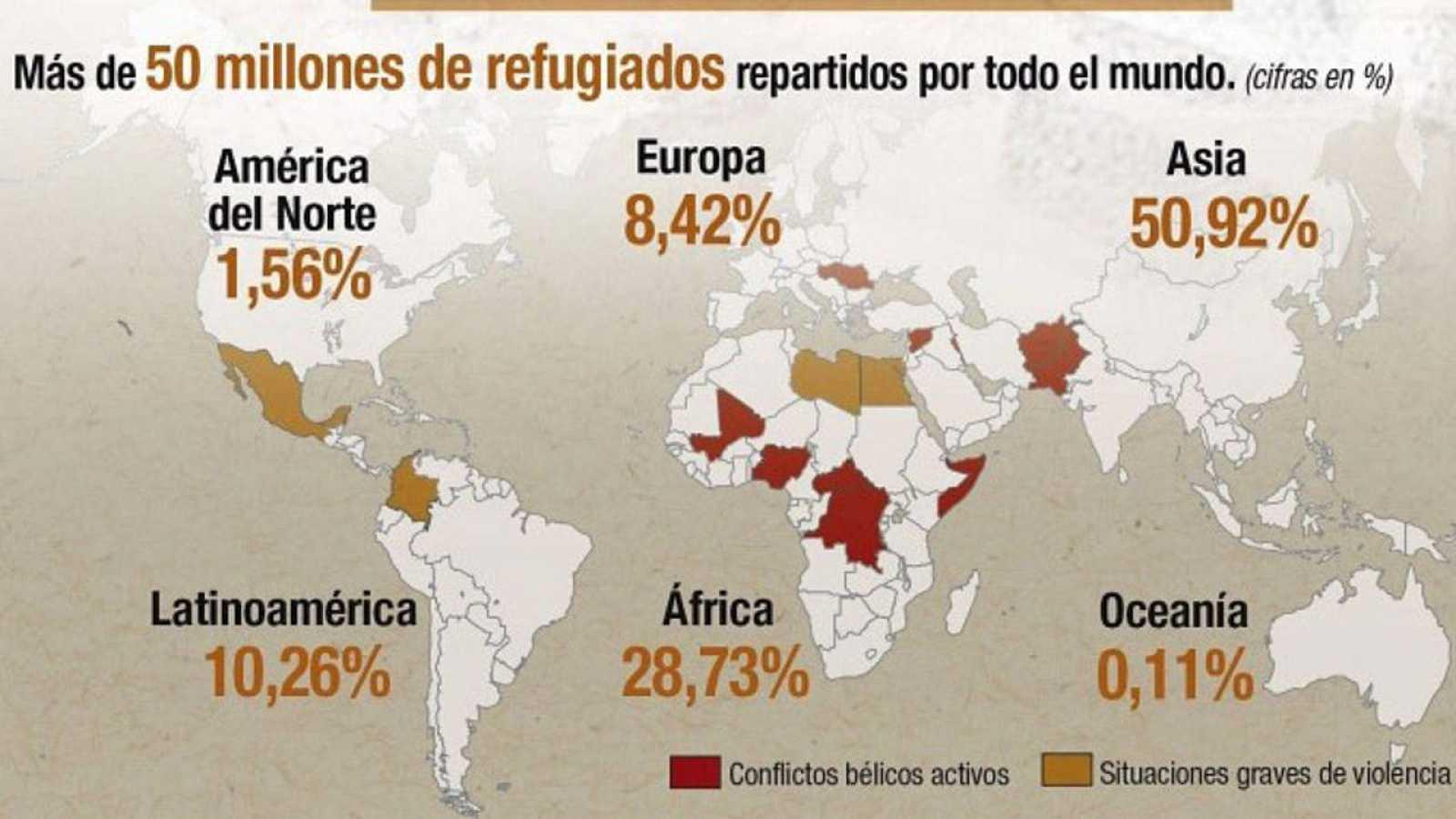 50 millones de refugiados, repartidos en continentes. EFE.