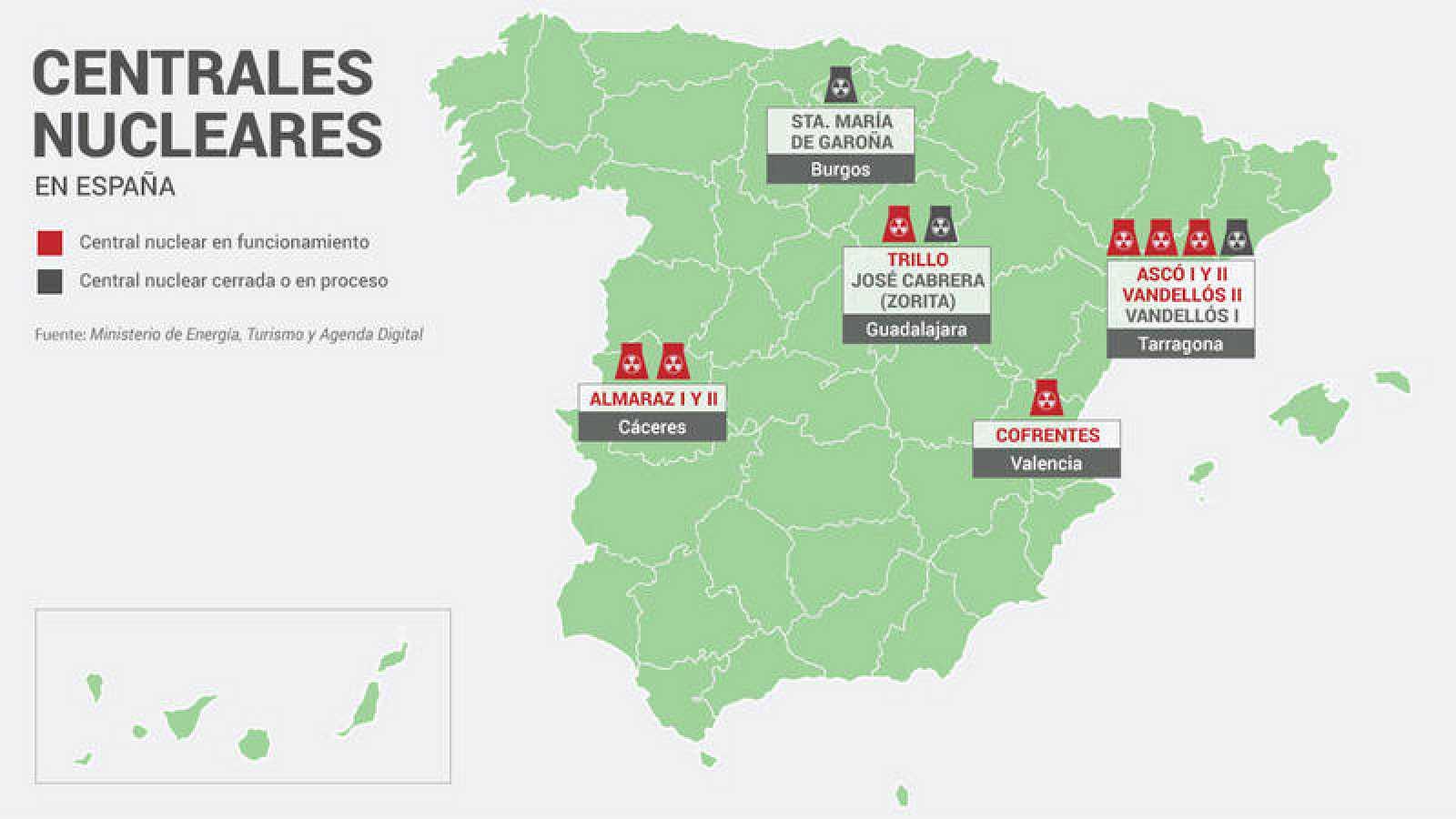 Mapa de las centrales nucleares en España