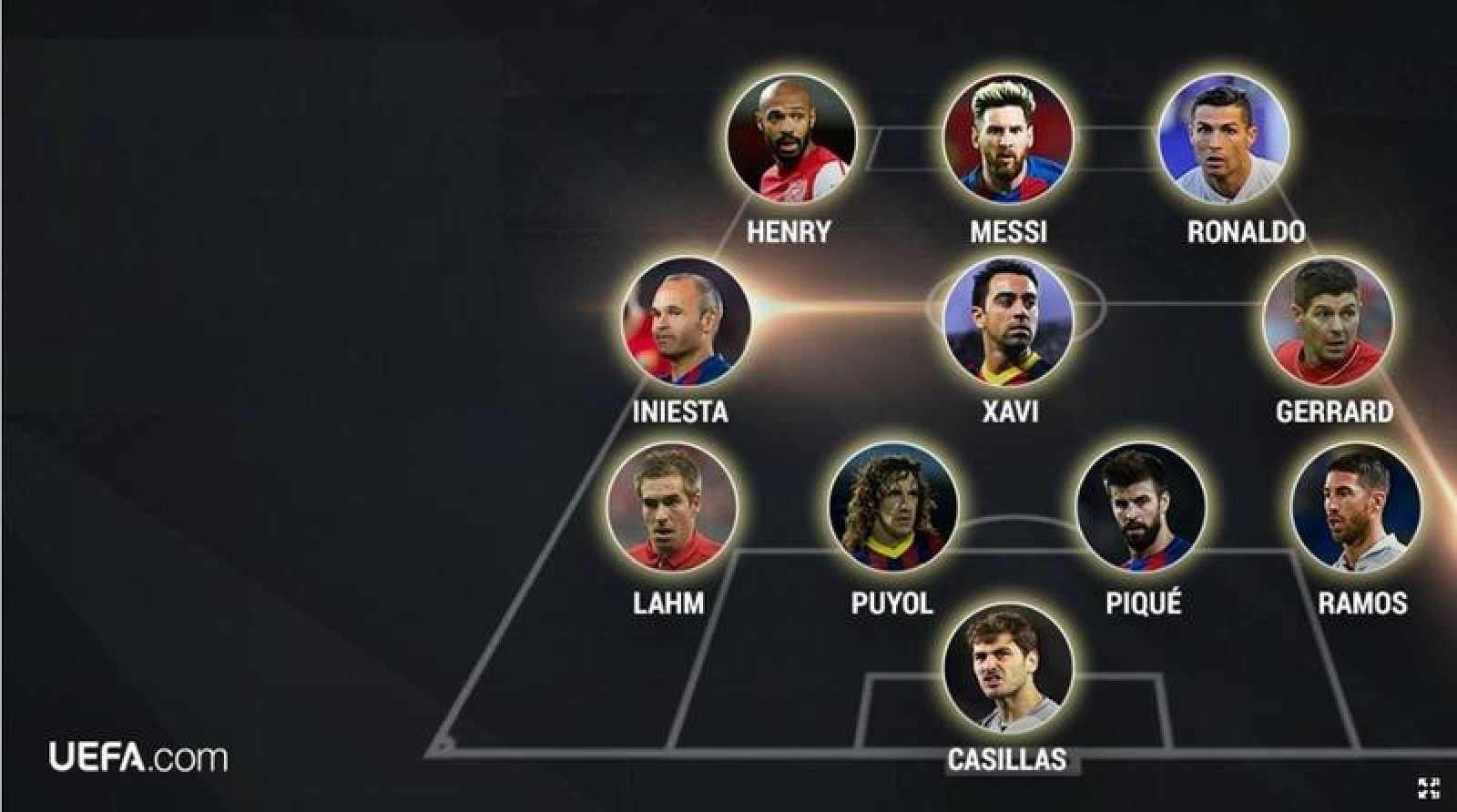 Este es el mejor 'once' de la UEFA en lo que va de siglo.