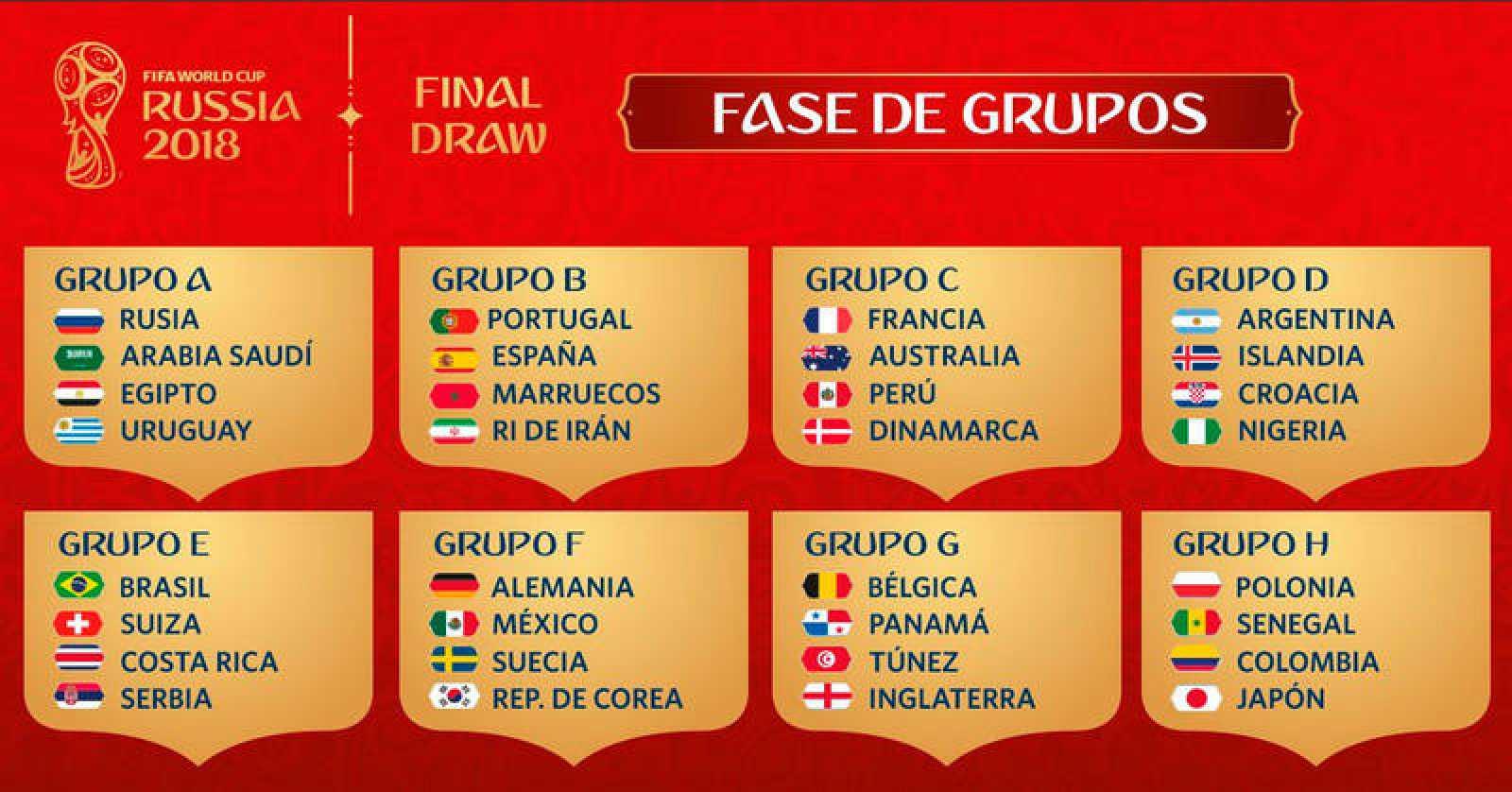 Así quedan configurados los grupos del Mundial de Rusia 2018.