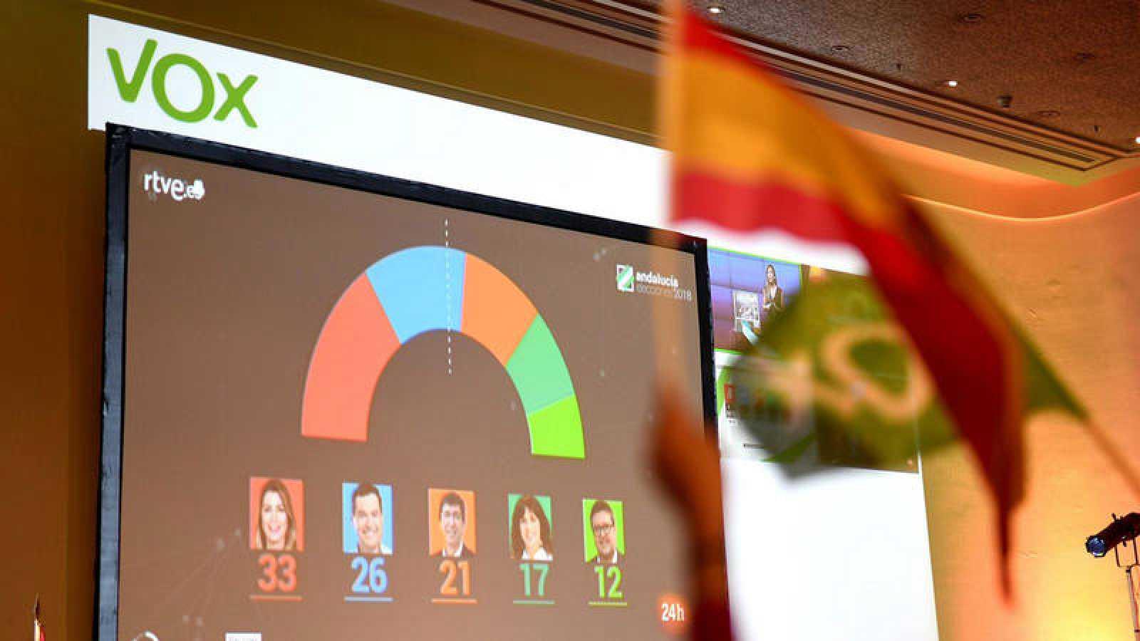 Pantalla con los resultados de las elecciones andaluzas en el cuartel general de Vox en un hotel de Sevilla. EFE/Rafa Alcaide