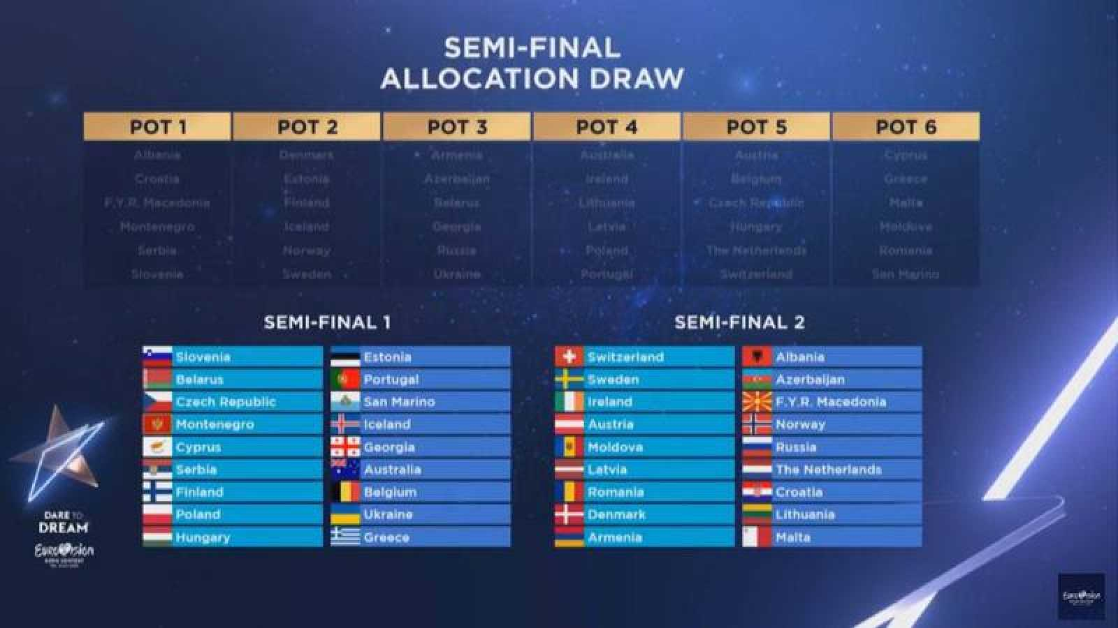 España votará en la primera semifinal de Eurovisión 2019