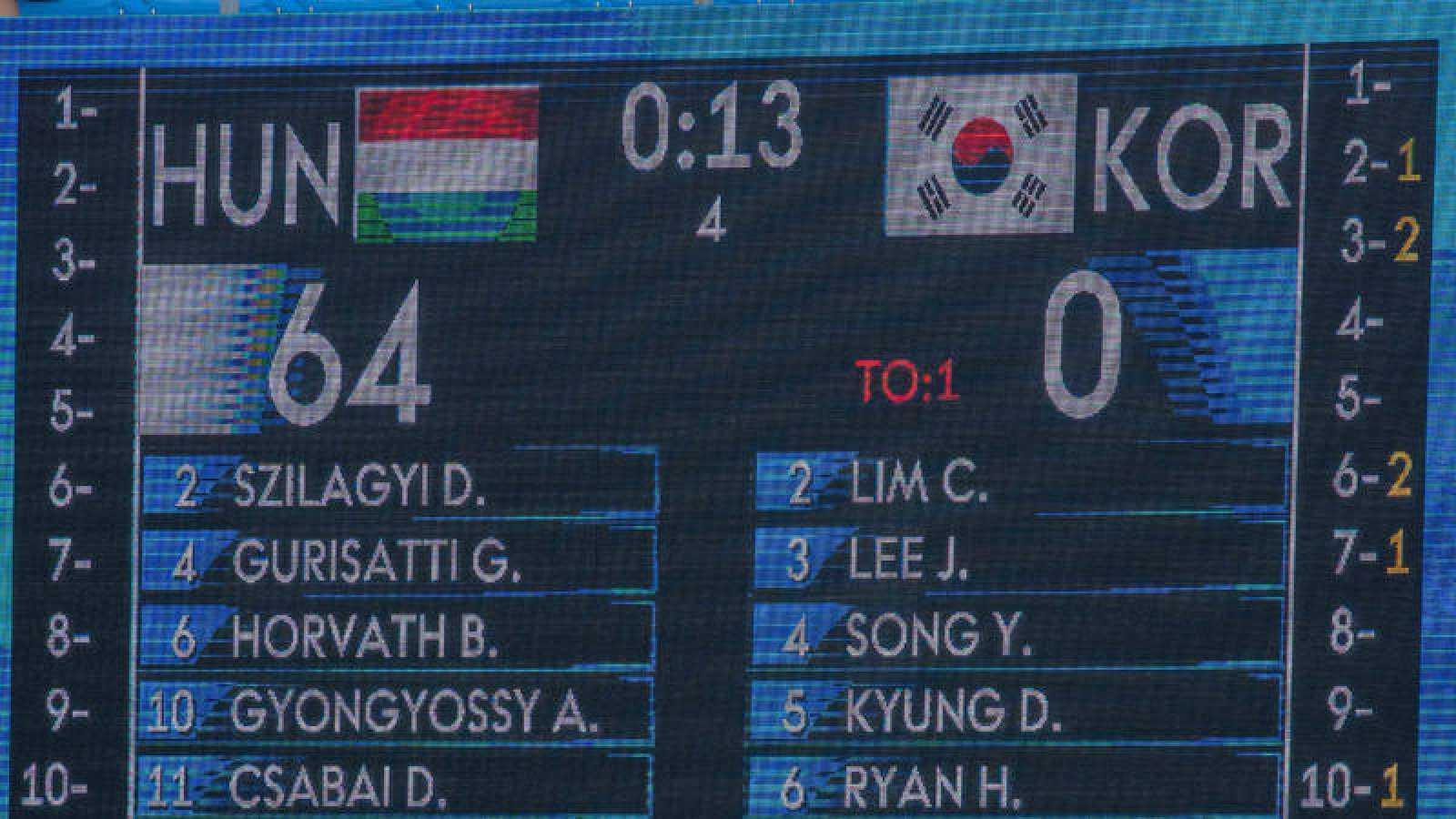 Marcador final del partido Hungría-Corea del Sur