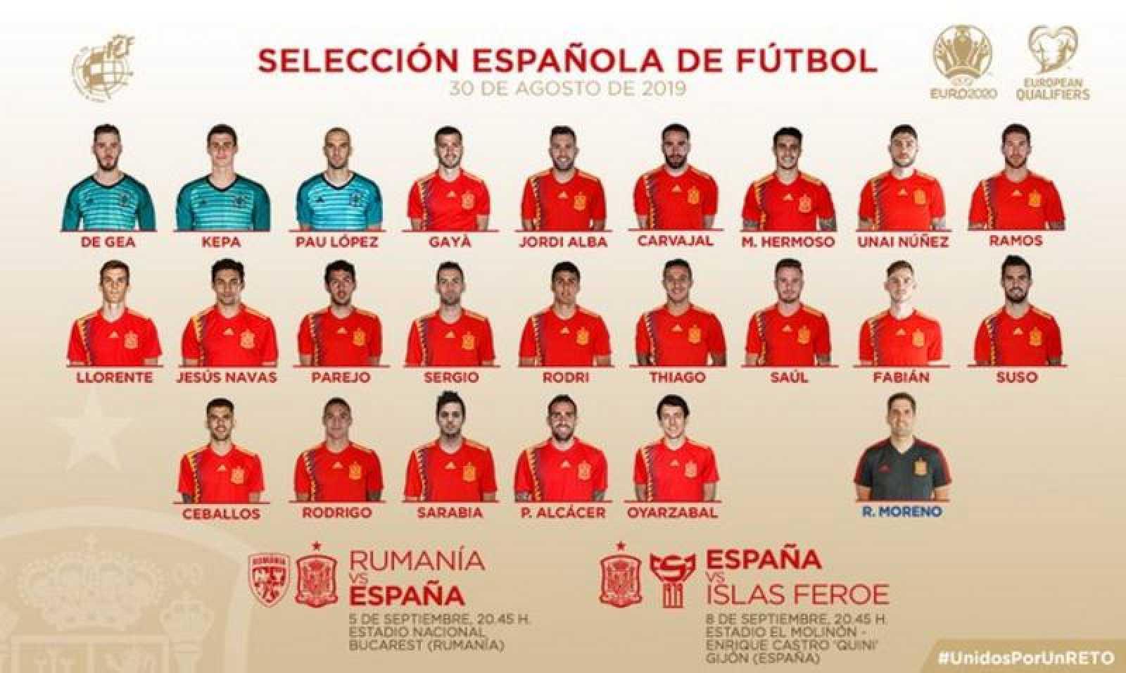 Imagen de la lista de convocados por Robert Moreno para enfrentarse a Rumanía e Islas Feroe.