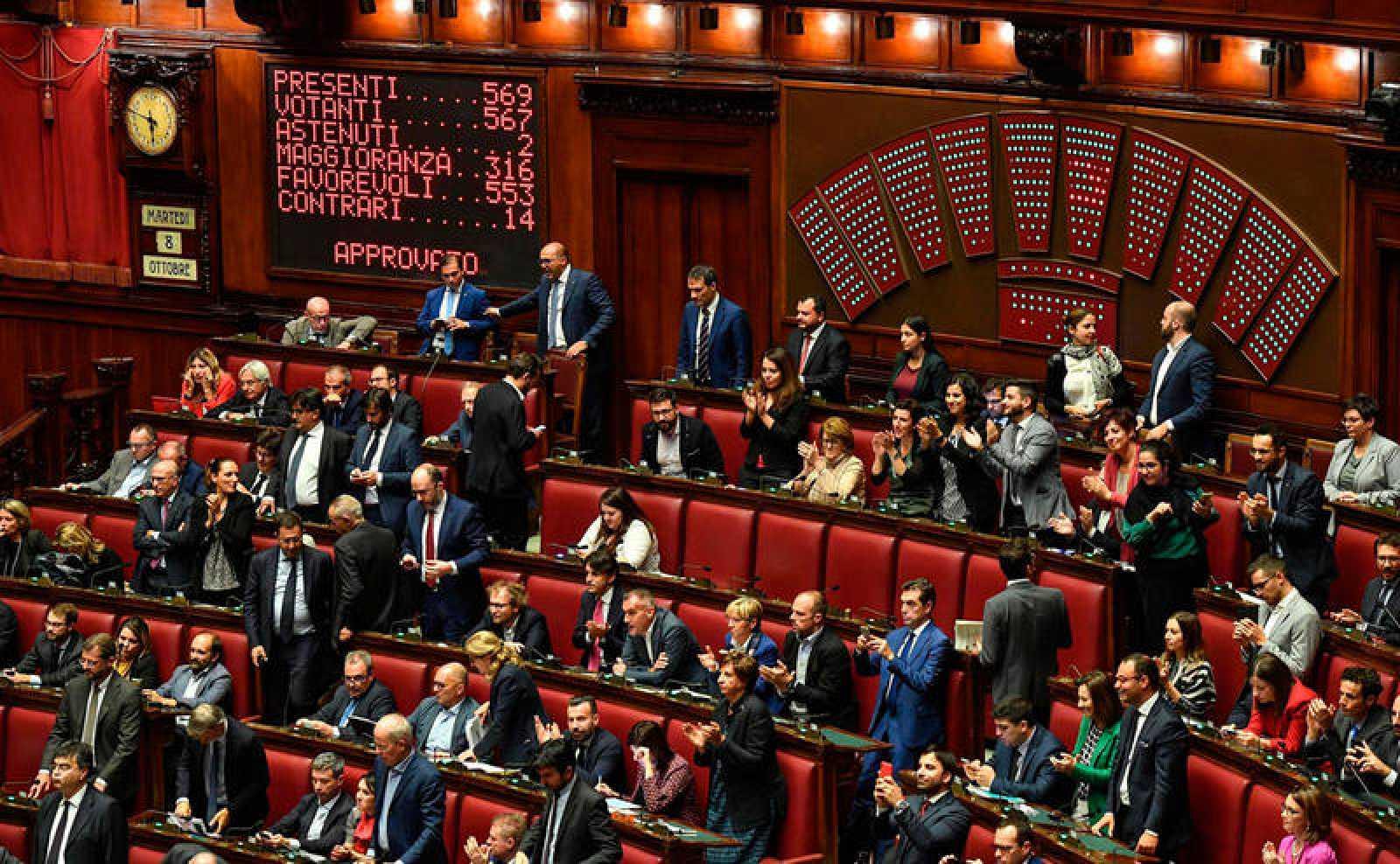 La ley fue aprobada en la Cámara de los Diputados por 553 votos a favor, 14 en contra y 2 abstenciones