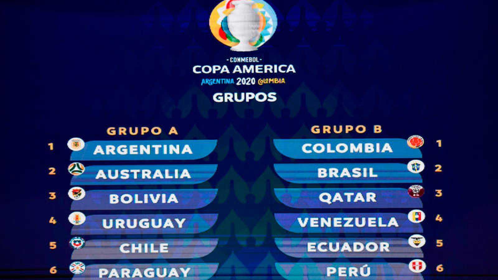 Argentina-Chile, el partido inaugural de la Copa América 2020