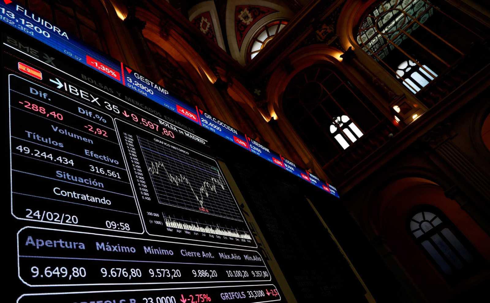 Un panel informativo muestra la evolución del IBEX 35 en el Palacio de la Bolsa en Madrid
