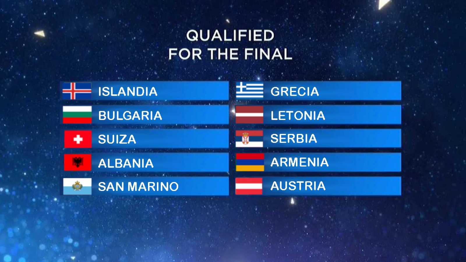 Festival de Eurovisión Online