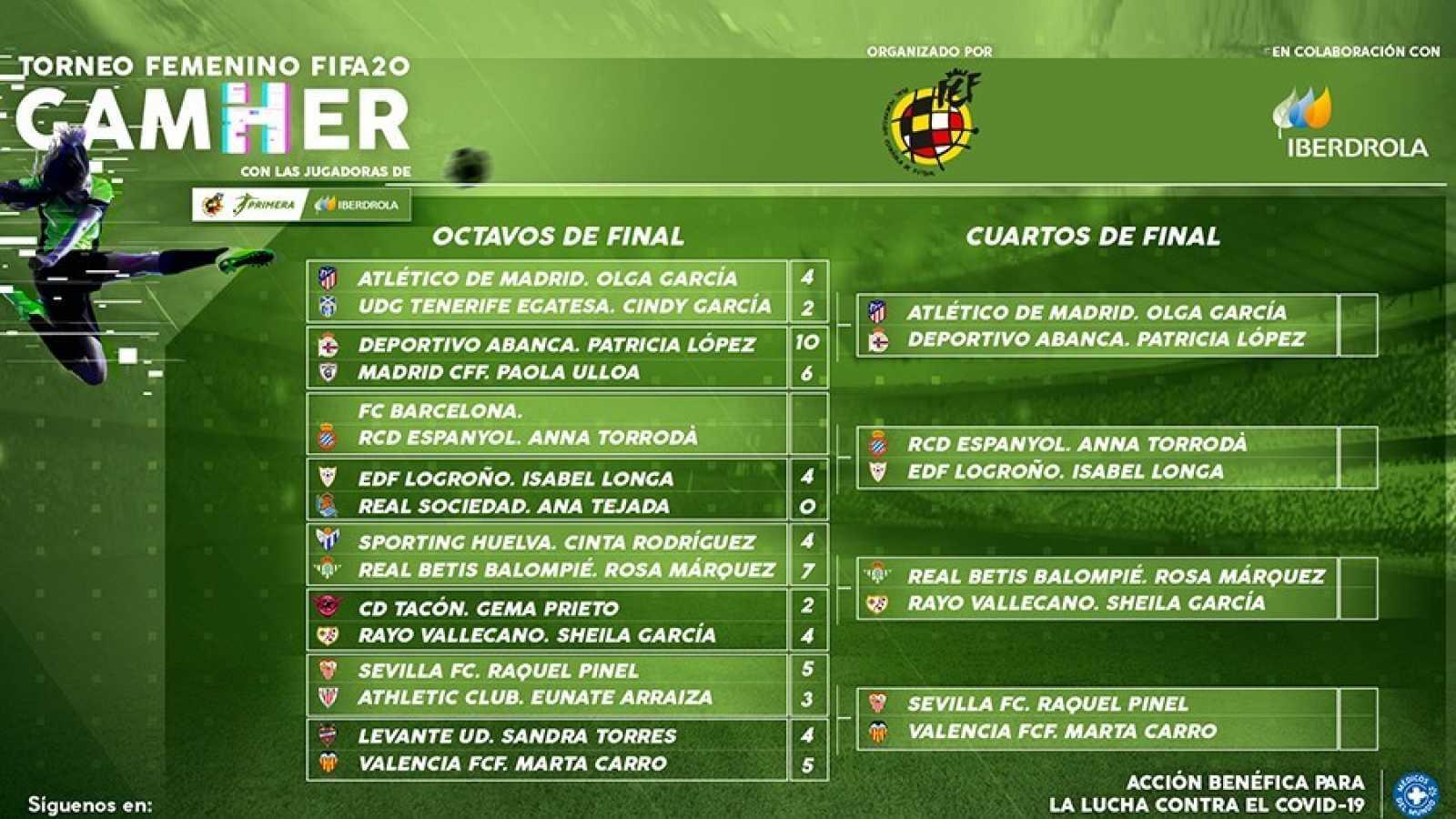 Imagen de los cruces de cuartos y semifinales del torneo online 'GamHer'
