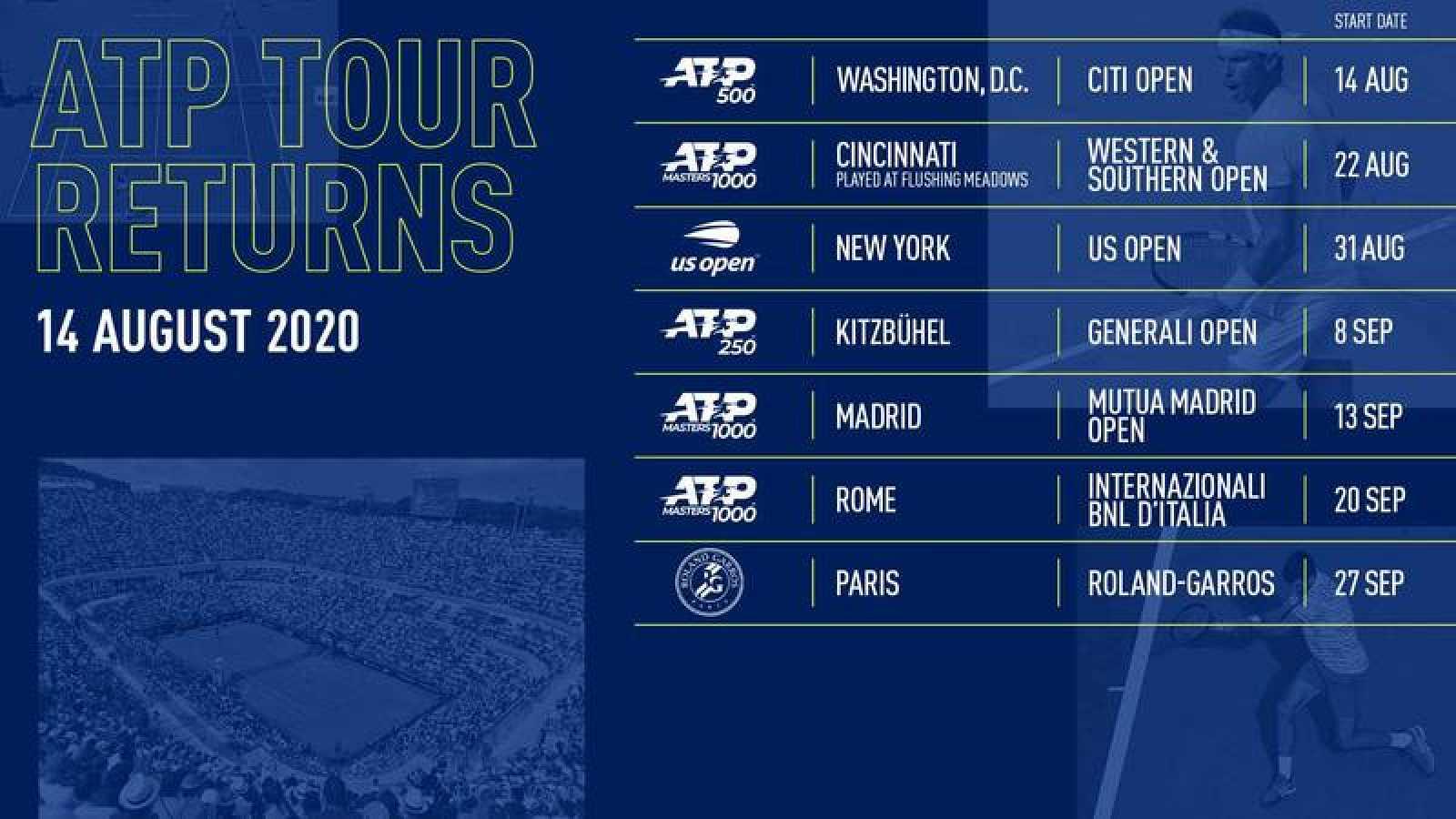 Calendario provisional de la ATP hasta Roland Garros.