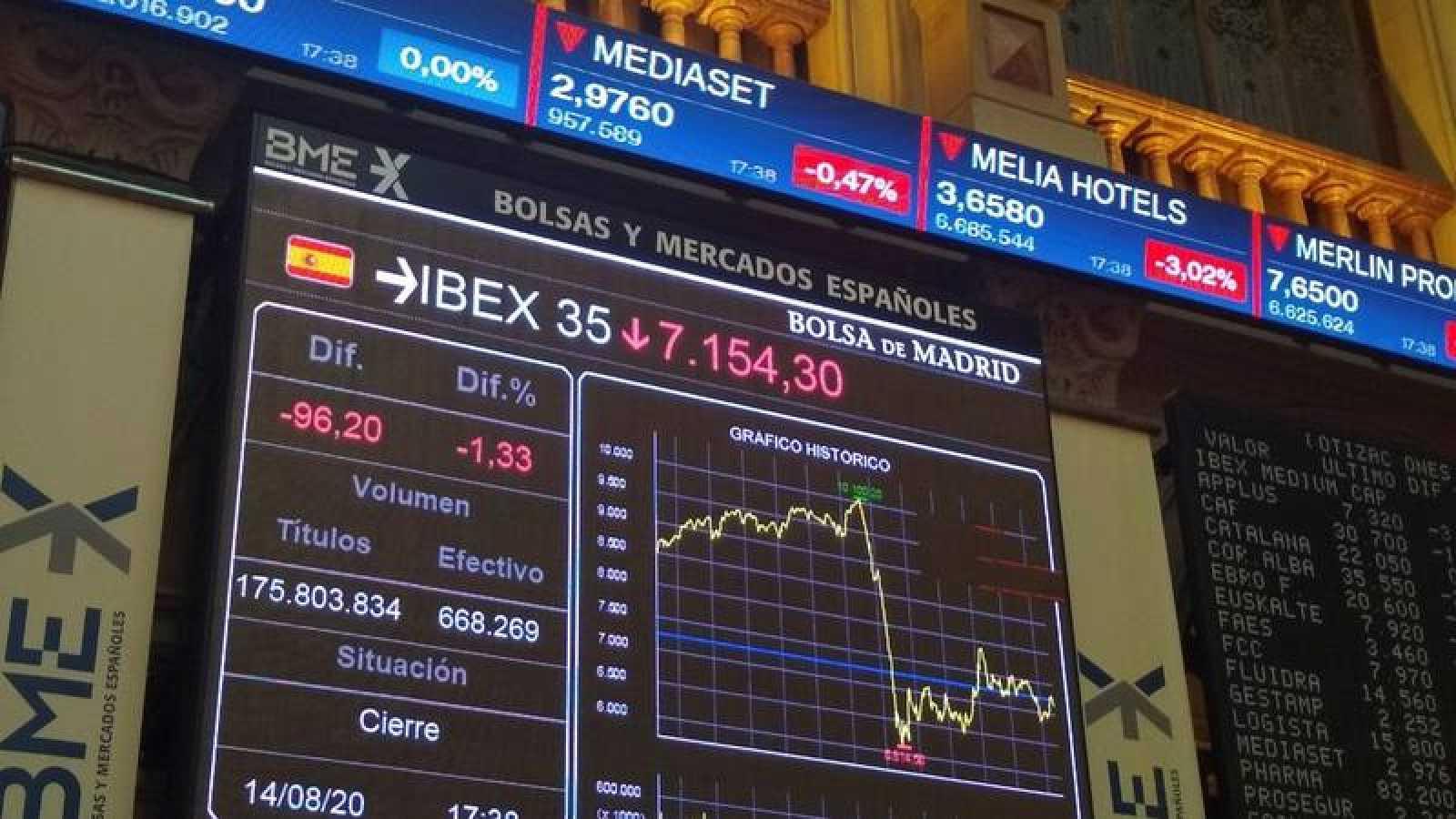 Pantalla que marca la evolución del IBEX 35 en la Bolsa de Madrid