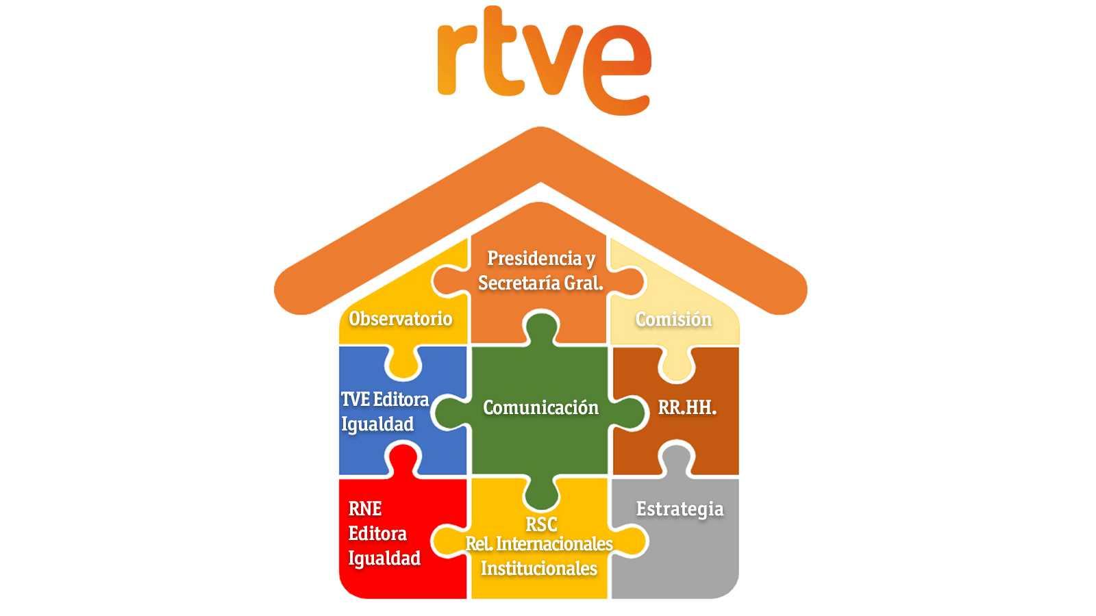 Plan de Igualdad RTVE