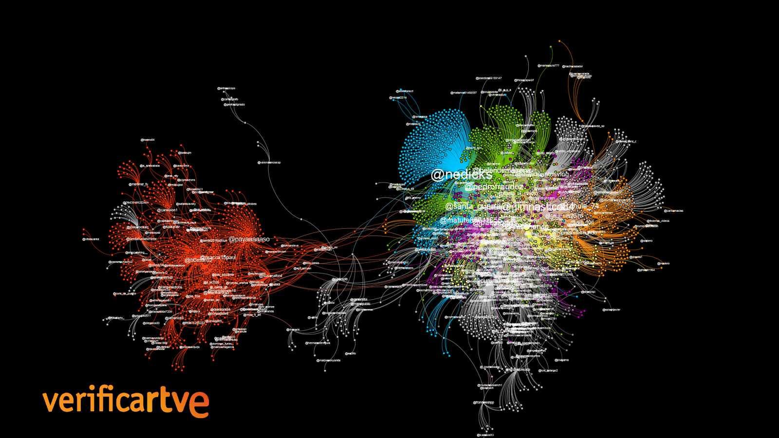 Gráfico con un análisis de redes sociales sobre el hashtag #pucherazo