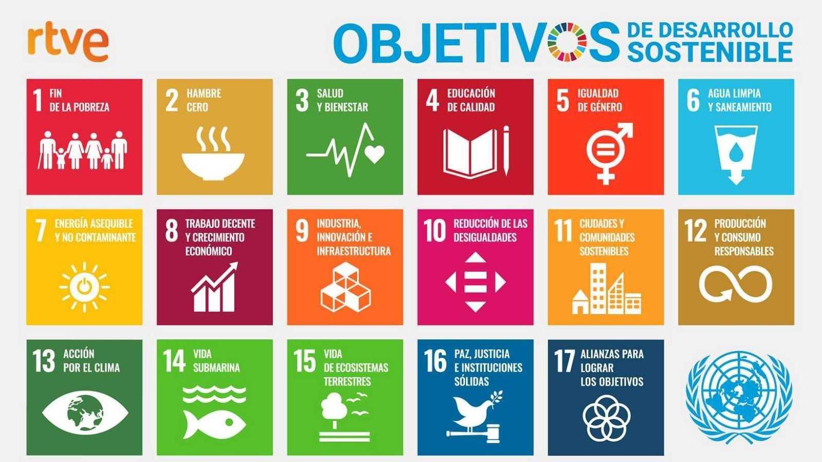 Infografía con los objetivos de Desarrollo Sostenible de la Agenda 2030