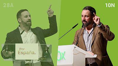 Elecciones generales: Santiago Abascal (Vox) en las elecciones del 28A y del 10N