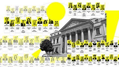 ¿Quién es quién en las listas electorales?