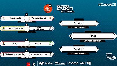 Real Madrid-Valencia Basket y Barcelona-Unicaja, cruces destacados para la Copa del rey