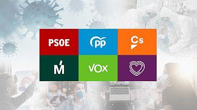 Elecciones Madrid 4M: Propuestas sobre la COVID-19 en los programas electorales de los partidos
