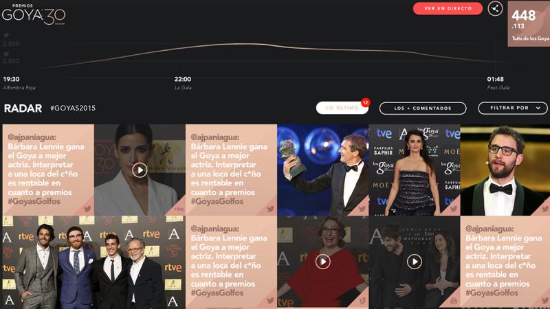 Radar social: Así hablaron las redes de la gala