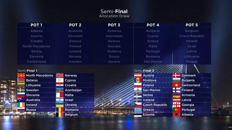 España votará en la segunda semifinal de Eurovisión 2020