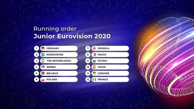 Orden de actuación de Eurovisión Junior 2020
