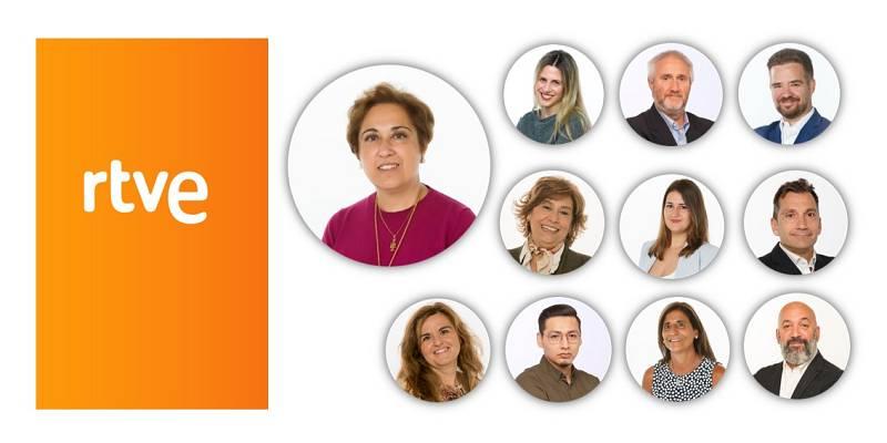International Sales Team
