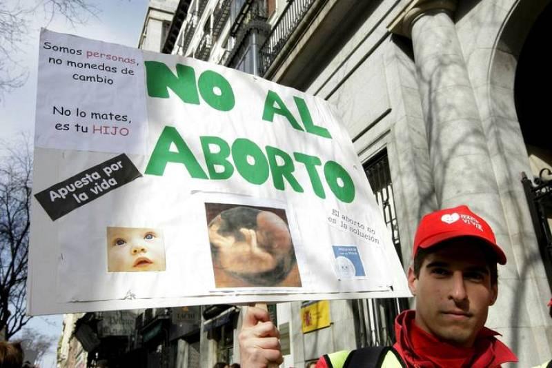 ESPAÑA LEY ABORTO