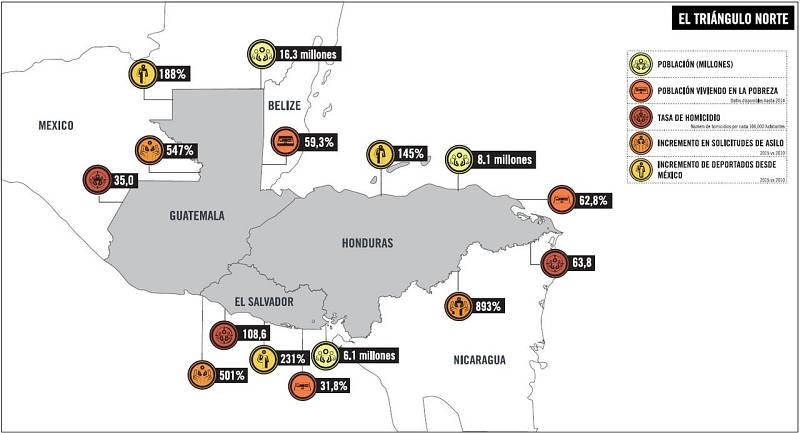Migrantes en el triangulo norte_cifras