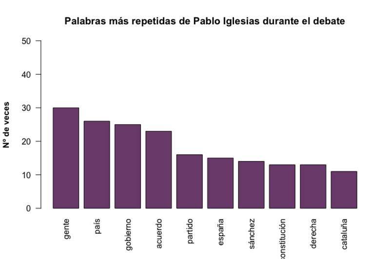Gente, país, gobierno y acuerdo: el vocabulario de Iglesias