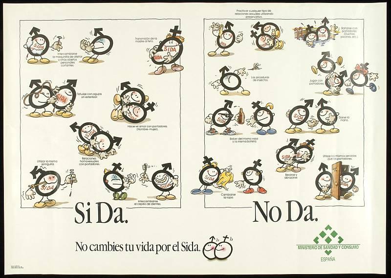 1998: El SiDa-NoDa