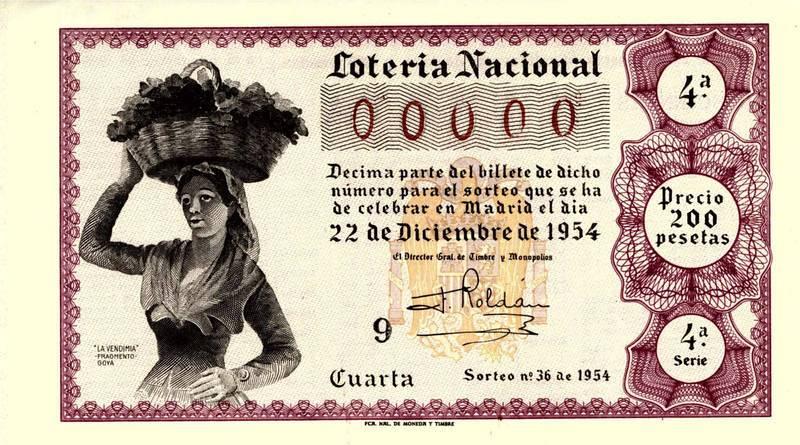 La vendimia de Goya